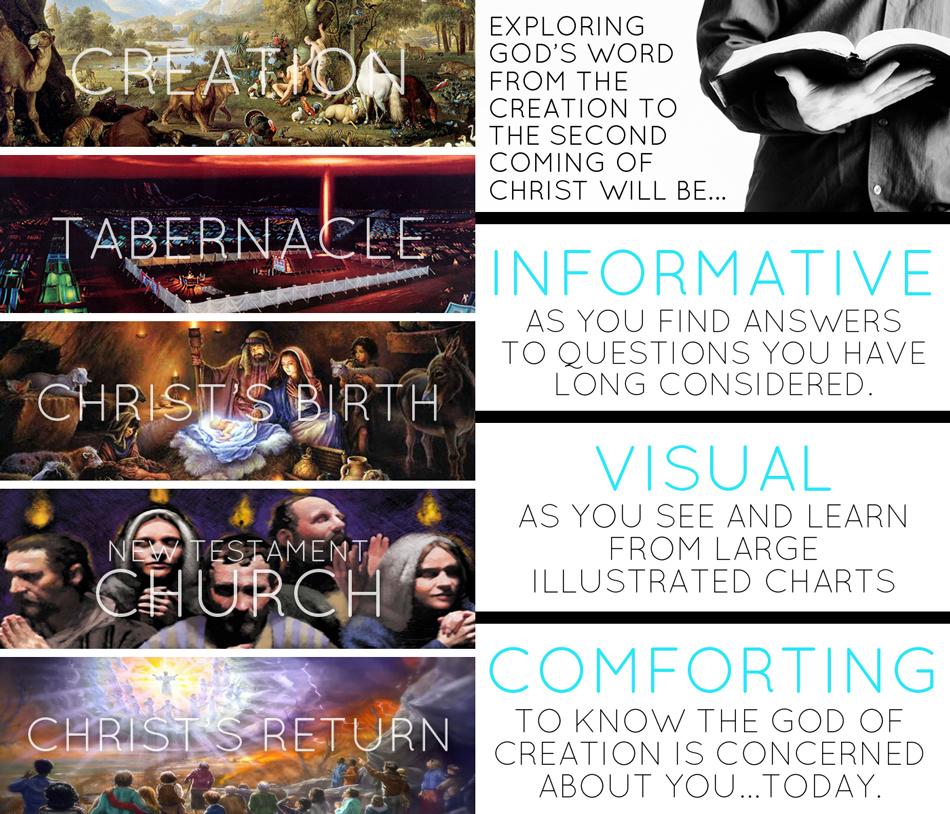 Creation, Tabernacle, Christ's Birth, New Testament, Christ's return